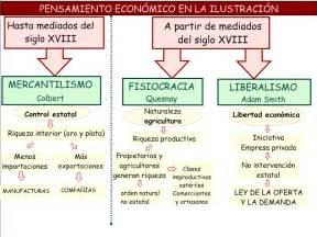 Mercantilismo Finea's Weblog