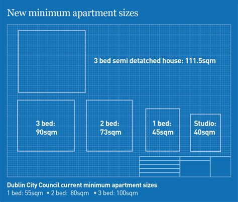 studio apartments minister defends rules reducing size