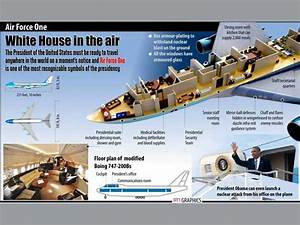 Air Force One  A Symbol Of Us Presidency Evoking Awe