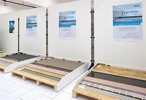 Trockenestrich Auf Holzbalkendecke : systofloor hugo von knauf drei trockenbodensysteme f r sanremo ~ Orissabook.com Haus und Dekorationen