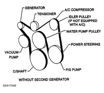 Serpentine Belt Diagram For Chevrolet Silverado