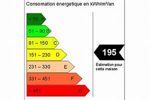 Calcul Consommation énergétique : consommation electrique de la maison calcul moyenne 100m2 ~ Premium-room.com Idées de Décoration