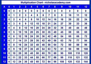 Roman Numerals Chart For Kids Multiplication Chart To 12 Twelve Times Table Chart Free
