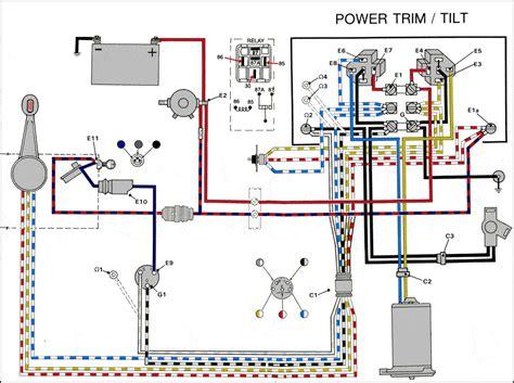 electrical wiring tilttrim wiring diagram johnson