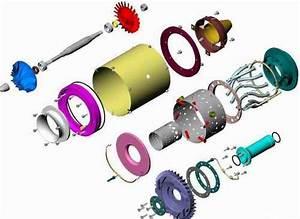 Understanding Model Jet Engines