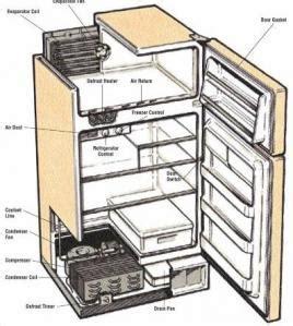 tips  troubleshooting  loud refrigerator warners