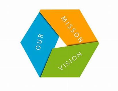 Mission Vision Vison Intime Services