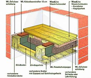 Fußbodenheizung Auf Holzboden : woodline massivholzb den bodenaufbauten f r verkleidete holzdecken ~ Sanjose-hotels-ca.com Haus und Dekorationen