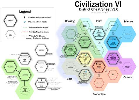 Civilization 6 (vi) Wiki