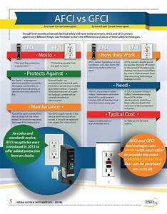 Esfi Afci Vs Gfci  National Electrical Safety Month 2014
