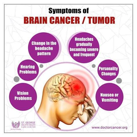 General Signs And Symptoms Of Brain Tumor Are Caused When. Stroke Signs. Aneurysm Signs Of Stroke. Stainless Steel Signs. Brest Cancer Signs. Symptom Stroke Signs. Ice Cold Water Signs. Diy Logo Signs Of Stroke. Heart Pain Signs Of Stroke