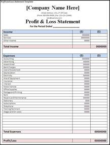 Profit Loss Statement Exle by Profit And Loss Statement Template Free Formats Excel Word