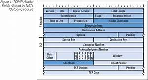 Anatomy  A Look Inside Network Address Translators - The Internet Protocol Journal