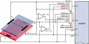 Ad7879 Controller Enables Gesture Recognition On Resistive Touch Screens