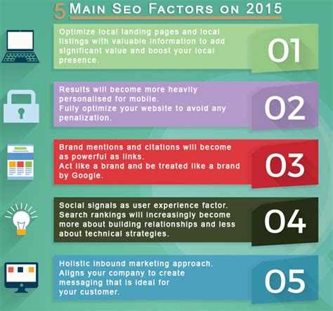 17 Seo Myths That You Should Never Follow