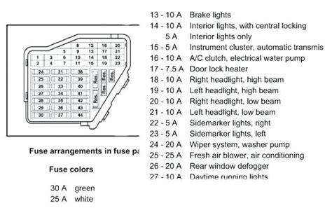 2000 Vw Cabrio Fuse Diagram by 2004 Vw Passat Fuse Diagram Wiring Diagrams