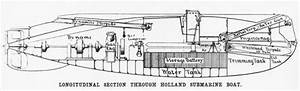 How Do Submarines Work