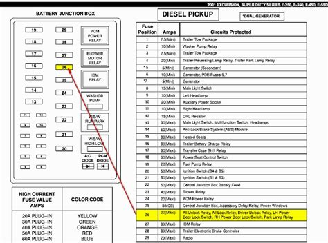 Fuse Box For 2010 F150 by 2001 Ford Excursion Fuse Box Diagram Wiring Diagram And