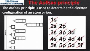 2 2 The Aufbau Principle  Sl
