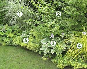 massif haut a mi ombre et au frais scenes de jardins With photo amenagement paysager exterieur 15 douze amenagements possibles pour votre balcon