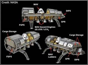 Mars and NASA on Pinterest