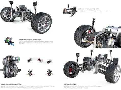 electric 4x4 vehicle electric 4x4 vehicles vehicle ideas