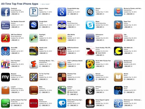 free apps for iphone free iphone apps worth downloading today free android app
