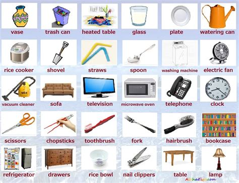 Kitchen Items Vocab by Vocabulary Household Items