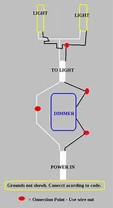 Wiring Diagram For Extension Cords  U2013 The Wiring Diagram  U2013 Readingrat Net