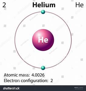 Diagram Representation Element Helium Illustration Stock