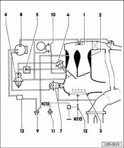 1999 Golf Mk1 Carb Diagram Manual