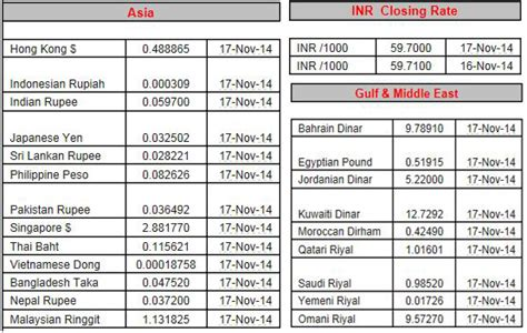 Uae Exchange Rates Today Pakistan Rupees. Life Insurance Comparison Site. Introductory Certificate In Marketing. Garage Door Repair Marietta Square Web Site. Convertible Station Wagon Create A Vpn Server. Best Business Degree To Get Free Stock Fotos. Buy Ford Extended Warranty X Ray Positioning. Three Credit Score Companies. Cyber Security Job Salary Brake Repair Omaha
