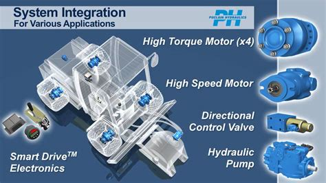 hydraulic systems  construction applications  poclain hydraulics youtube