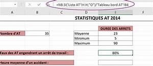Lettre De Contestation Taux Ipp Accident Travail : d nombrement statistique multi crit res avec excel ~ Maxctalentgroup.com Avis de Voitures