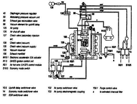 vacuum diagram mercedes benz forum