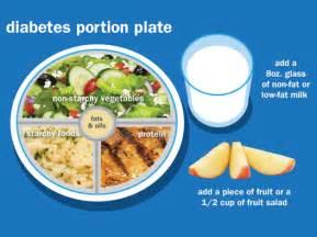 paleo diet: Diabetic Diet Diabetic Diet
