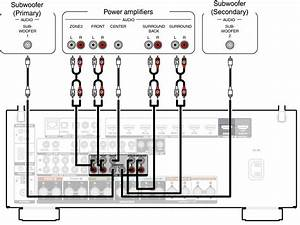 Home Theater System Hook Up Diagram  Diagrams  Auto Fuse Box Diagram