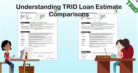 Understanding Loan Estimate Comparisons