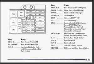 Electrical Panel Box Wiring Diagram Residential Electrical Panel Diagram Wiring Diagram