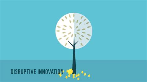 explainer disruptive innovation hbr video