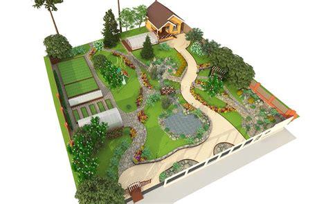 dessiner un plan de cuisine dessiner un plan de jardin