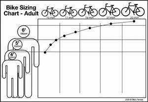 What Size Bike Do I Need  Bicycle Sizing Advice From Trek