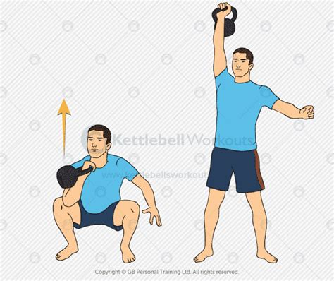 kettlebell thruster muscle build exercises muscles
