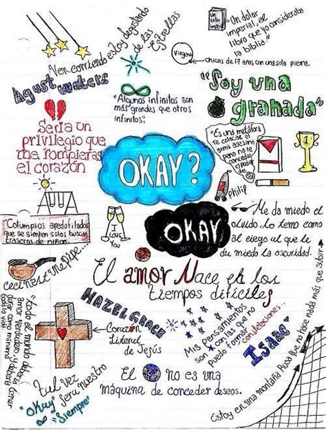 The Fault In Our Resumen De La Pelicula by 25 Best Ideas About Okay Okay On Augustus Waters Quotes Fault In Our And Tfios