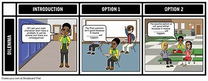 Dilemma Definition Examples Template Storyboard Moral Ethical