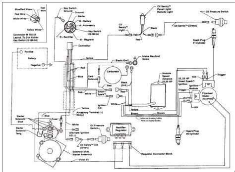 Kohler Command Engine Wiring Diagram by Wiring Help Lawnsite For 20 Hp Kohler Engine Diagram
