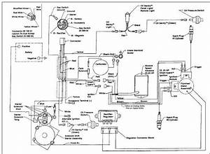 Huskee 20 Hp Kohler Magnum Wire Diagram -  GABRIELE.GALIMBERTI.DON.MACLEOD.JAN.SCARBROUGH.41478.ENOTECAOMBREROSSE.IT | Huskee 20 Hp Kohler Magnum Wire Diagram |  | Wiring Diagram Resource