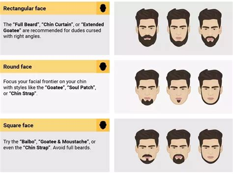 What Are The Best Hairstyles And Beard Styles Best Suited