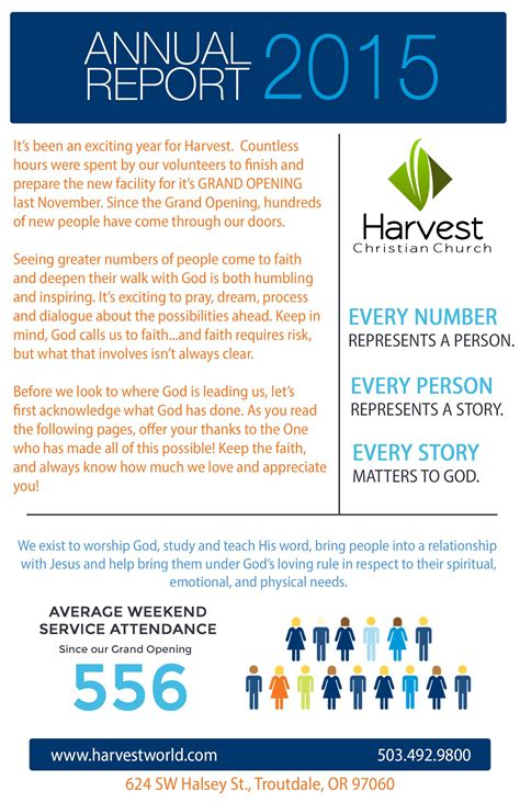 State of the Church 2015 Annual Report - Harvest Christian ...