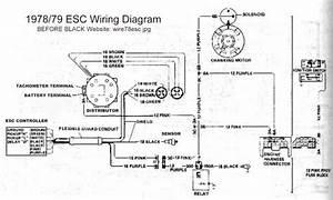Turbo Electrics